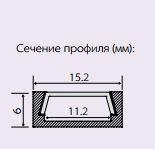 размер LED профиля